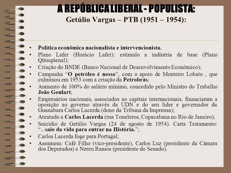Governo Itamar Franco Rompe com Collor logo no início das denúncias.