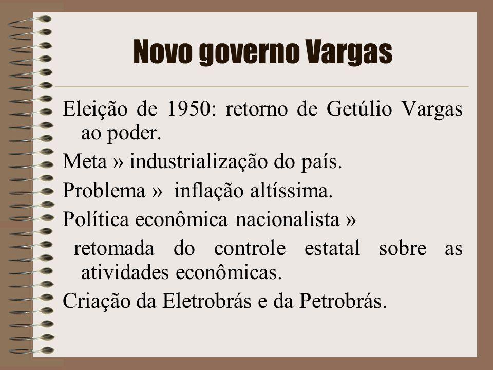 Novo governo Vargas Eleição de 1950: retorno de Getúlio Vargas ao poder. Meta » industrialização do país. Problema » inflação altíssima. Política econ