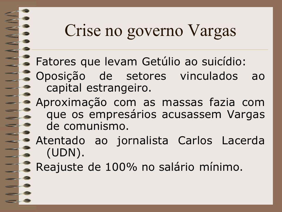 Crise no governo Vargas Fatores que levam Getúlio ao suicídio: Oposição de setores vinculados ao capital estrangeiro. Aproximação com as massas fazia