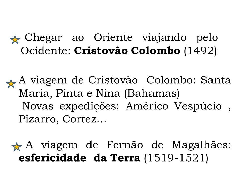 A viagem de Cristovão Colombo: Santa Maria, Pinta e Nina (Bahamas) Novas expedições: Américo Vespúcio, Pizarro, Cortez... A viagem de Fernão de Magalh