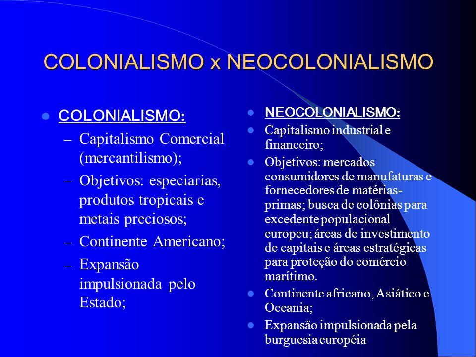 NEOCOLONIALISMO OU PARTILHA DO MUNDO CONTEXTO HISTÓRICO: – Segunda metade do século XIX quando a expansão dos países europeus industrializados levam a