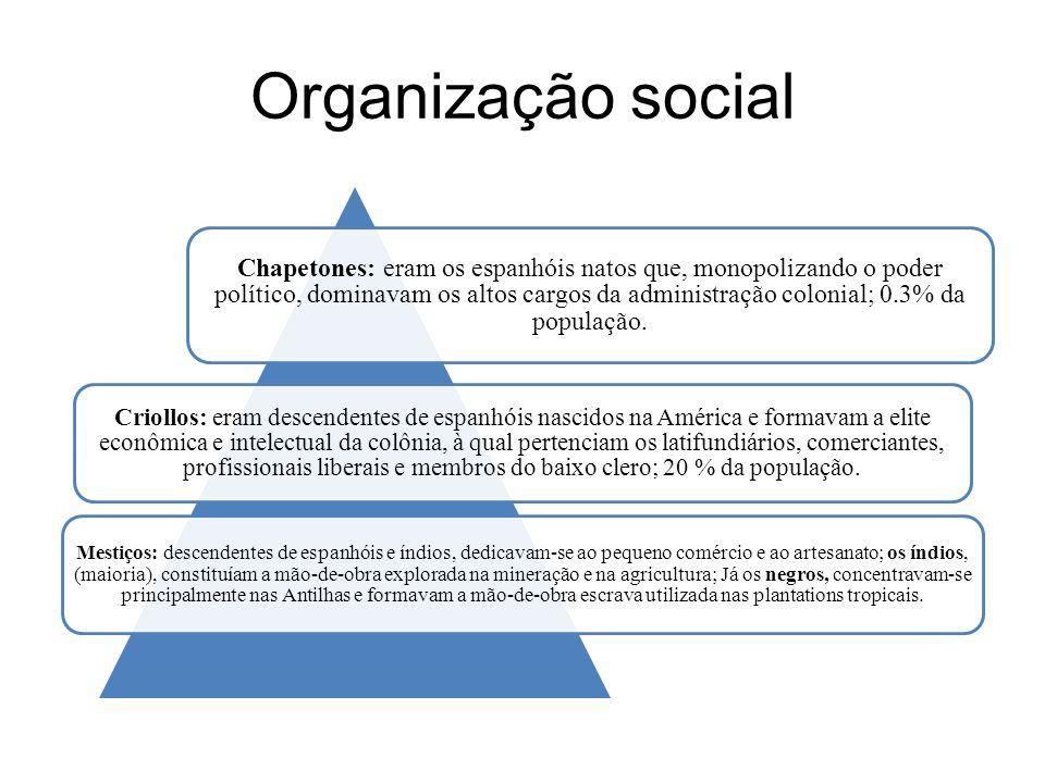 Organização social Chapetones: eram os espanhóis natos que, monopolizando o poder político, dominavam os altos cargos da administração colonial; 0.3%