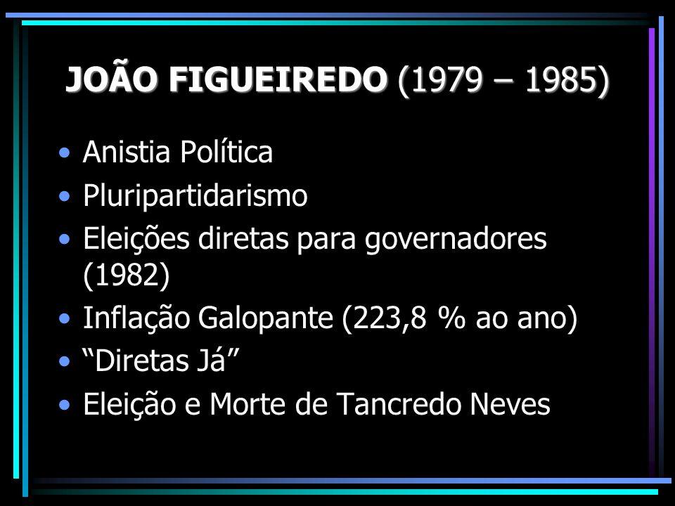 Anistia Política Pluripartidarismo Eleições diretas para governadores (1982) Inflação Galopante (223,8 % ao ano) Diretas Já Eleição e Morte de Tancredo Neves