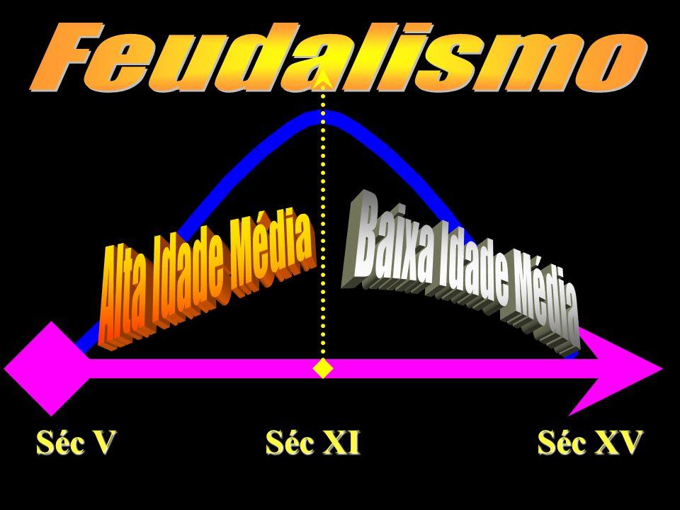A Sociedade Feudal: componentes econômicos e sociais..