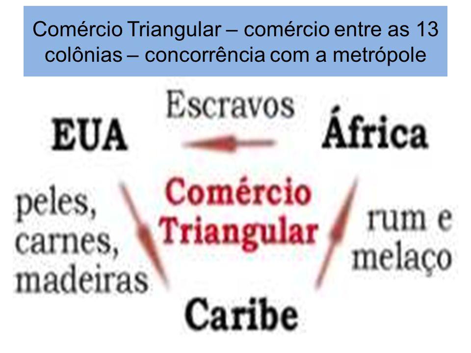 Comércio Triangular – comércio entre as 13 colônias – concorrência com a metrópole