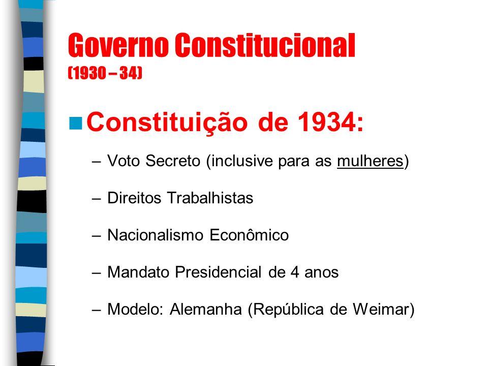Governo Constitucional (1930 – 34) Constituição de 1934: –Voto Secreto (inclusive para as mulheres) –Direitos Trabalhistas –Nacionalismo Econômico –Ma