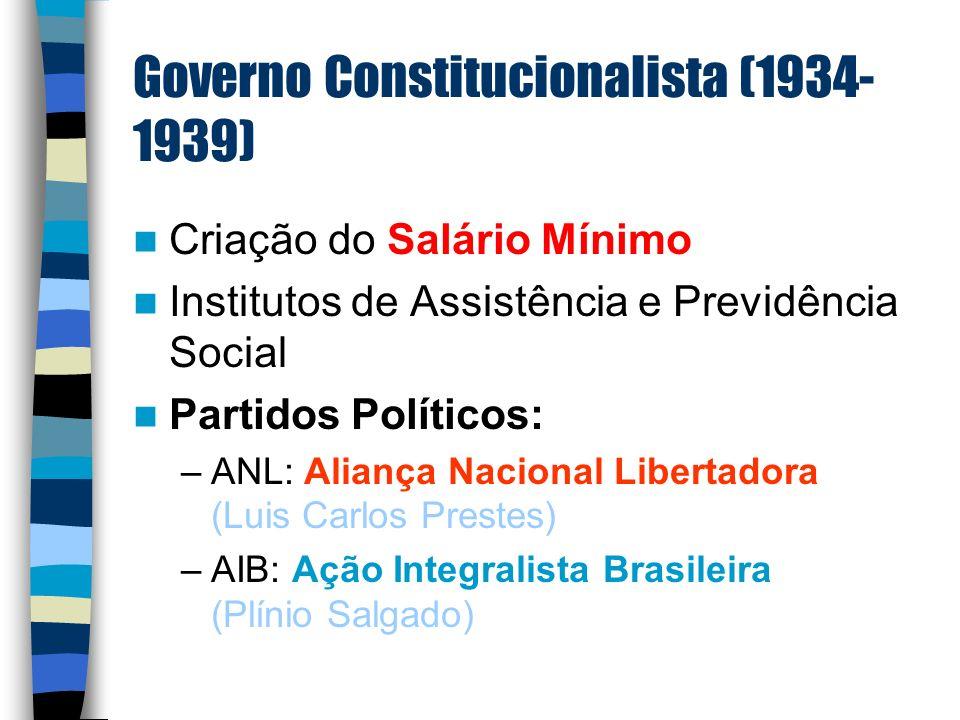 Governo Constitucionalista (1934- 1939) Criação do Salário Mínimo Institutos de Assistência e Previdência Social Partidos Políticos: –ANL: Aliança Nac