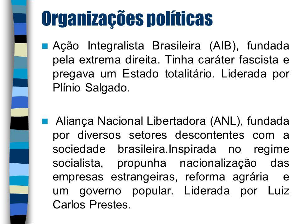 Organizações políticas Ação Integralista Brasileira (AIB), fundada pela extrema direita. Tinha caráter fascista e pregava um Estado totalitário. Lider