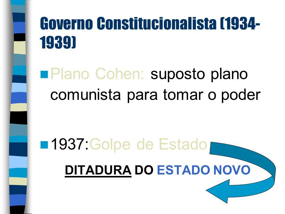 Governo Constitucionalista (1934- 1939) Plano Cohen: suposto plano comunista para tomar o poder 1937:Golpe de Estado DITADURA DO ESTADO NOVO