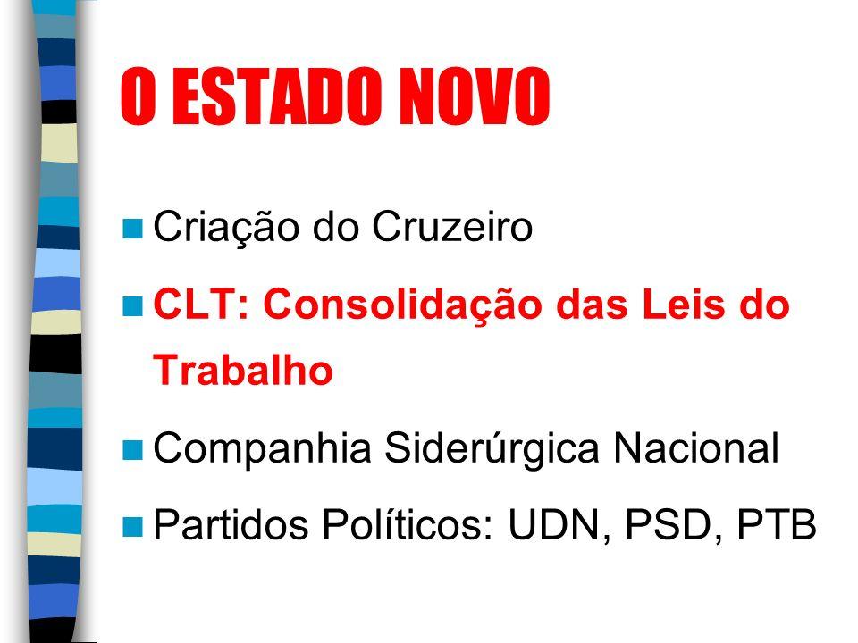 O ESTADO NOVO Criação do Cruzeiro CLT: Consolidação das Leis do Trabalho Companhia Siderúrgica Nacional Partidos Políticos: UDN, PSD, PTB