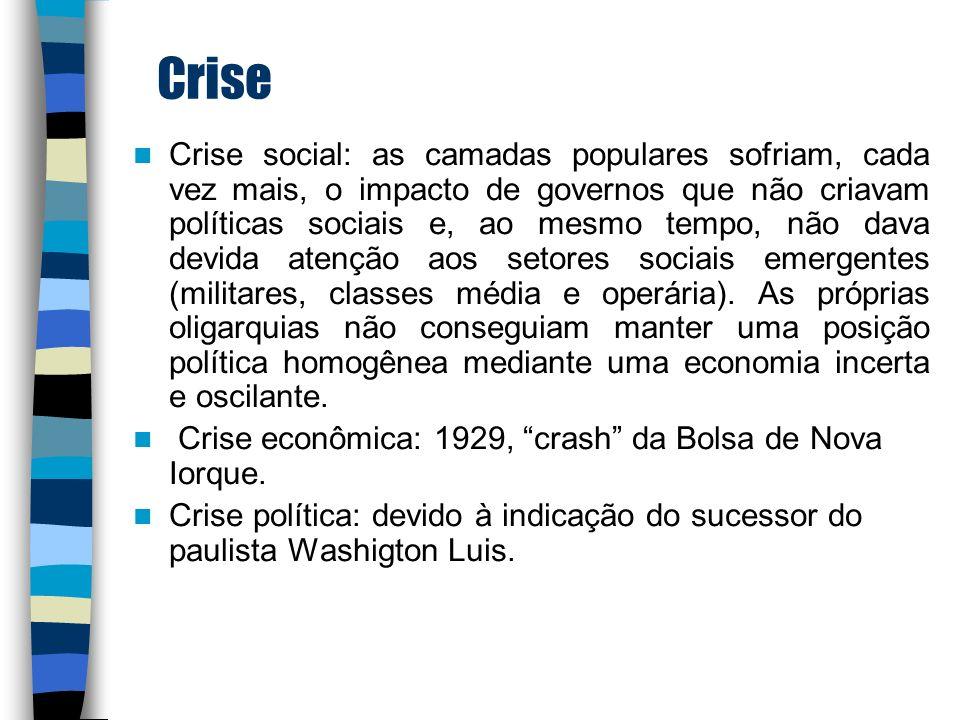 Descontentamento mineiro ALIANÇA LIBERAL: MG, RS, PB –Getúlio Vargas e João Pessoa (morto em 26/07/1930) PARTIDO REPUBLICANO PAULISTA: –Júlio Prestes (SP)
