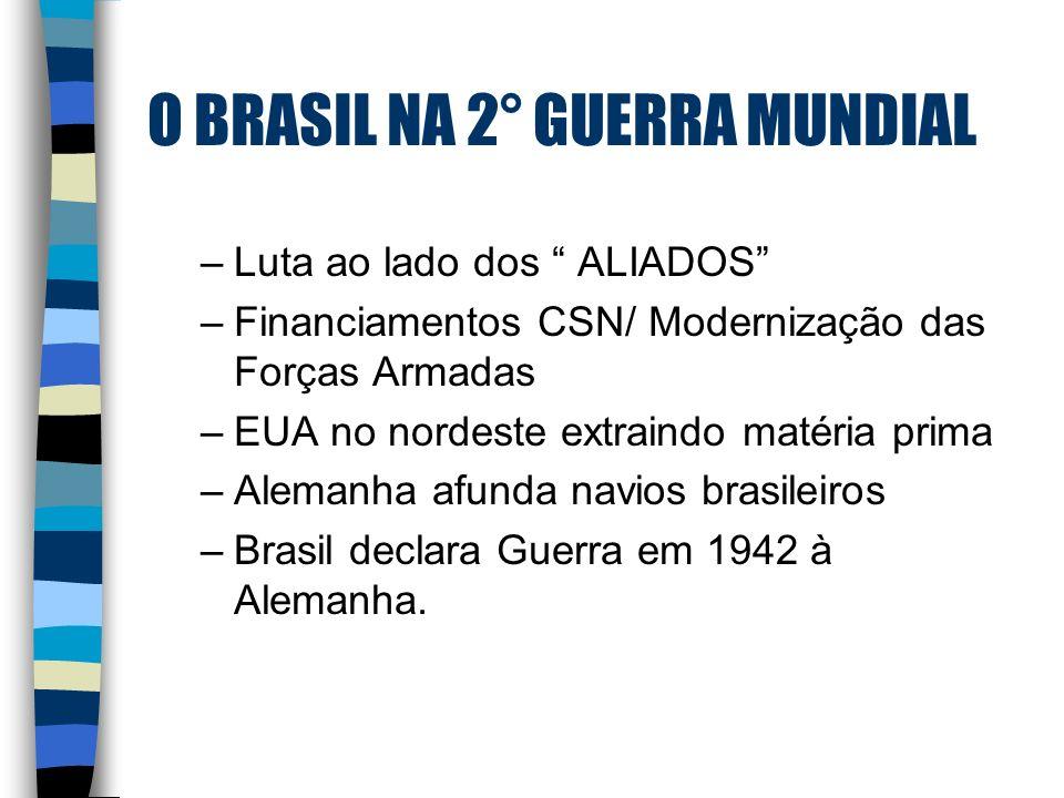–Luta ao lado dos ALIADOS –Financiamentos CSN/ Modernização das Forças Armadas –EUA no nordeste extraindo matéria prima –Alemanha afunda navios brasil
