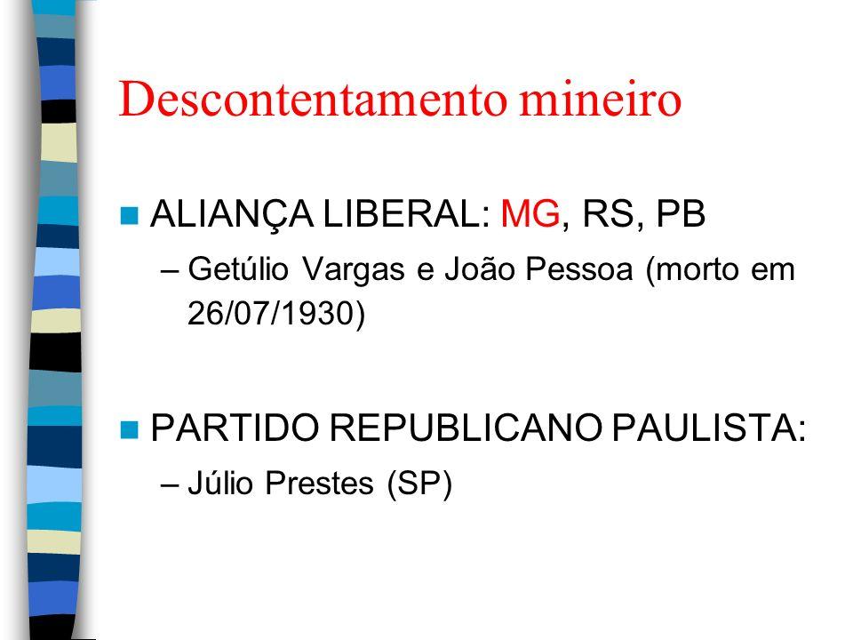 Descontentamento mineiro ALIANÇA LIBERAL: MG, RS, PB –Getúlio Vargas e João Pessoa (morto em 26/07/1930) PARTIDO REPUBLICANO PAULISTA: –Júlio Prestes