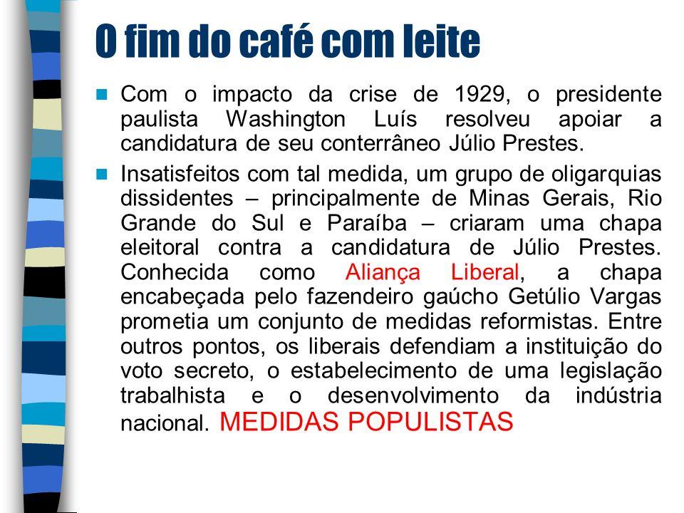 O fim do café com leite Com o impacto da crise de 1929, o presidente paulista Washington Luís resolveu apoiar a candidatura de seu conterrâneo Júlio P