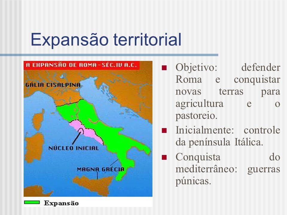 Expansão territorial Objetivo: defender Roma e conquistar novas terras para agricultura e o pastoreio. Inicialmente: controle da península Itálica. Co