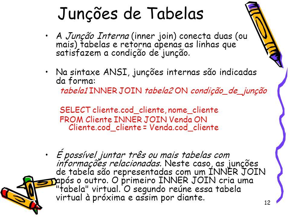 12 Junções de Tabelas A Junção Interna (inner join) conecta duas (ou mais) tabelas e retorna apenas as linhas que satisfazem a condição de junção. Na