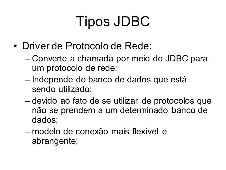 Tipos JDBC Driver de Protocolo de Rede: –Converte a chamada por meio do JDBC para um protocolo de rede; –Independe do banco de dados que está sendo ut