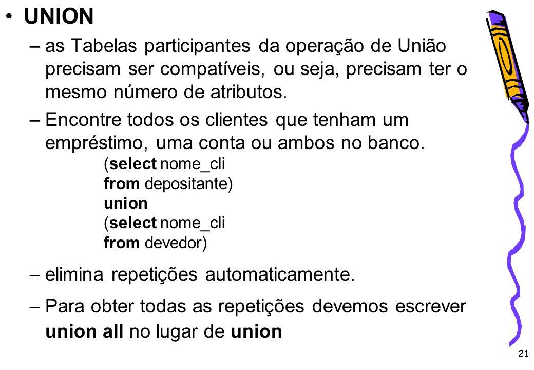 21 UNION –as Tabelas participantes da operação de União precisam ser compatíveis, ou seja, precisam ter o mesmo número de atributos. –Encontre todos o