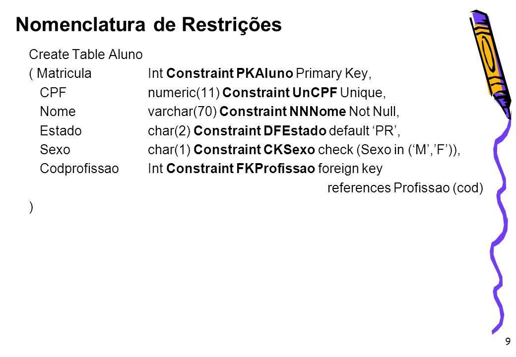 10 Restrições de chaves compostas Exemplo 1: chave primária composta Create Table AlunoCurso ( CodAluno int not null, CodCurso int not null, Constraint PkAlunoCurso Primary Key(CodAluno, CodCurso), Constraint FkACAluno Foreign key (CodAluno) references Aluno(codAluno), Constraint FkACCurso Foreign key (CodCurso) references Curso(codCurso) ) Exemplo 2: chave estrangeira composta Create Table Curso ( CodCurso int Constraint pkCurso Primary Key, Nome varchar (70) Not Null, CodCurriculo int not null, AnoCurriculo int not null, Constraint fkCurriculo foreign Key (CodCurriculo, AnoCurriculo) References Curriculo (CodCurriculo, AnoCurriculo) )