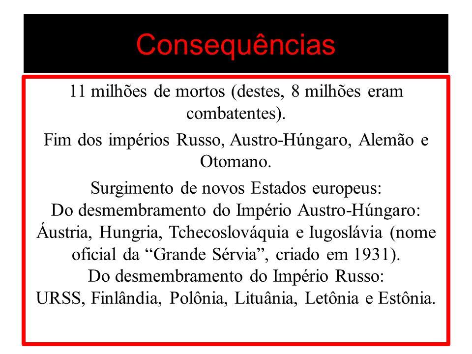 Consequências Crise econômica generalizada, com especial gravidade na URSS, Itália e Alemanha.