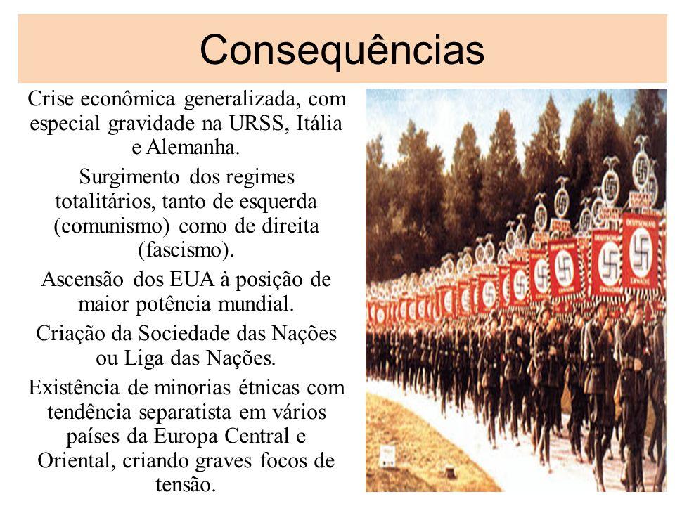 Consequências Crise econômica generalizada, com especial gravidade na URSS, Itália e Alemanha. Surgimento dos regimes totalitários, tanto de esquerda
