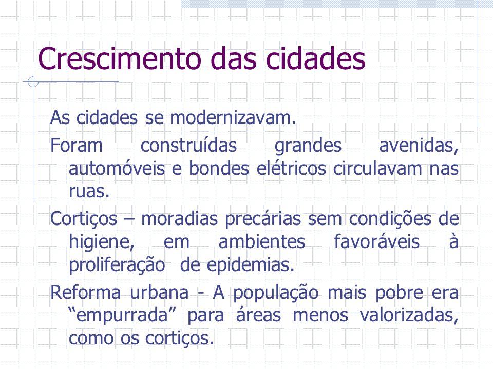 Crescimento das cidades As cidades se modernizavam. Foram construídas grandes avenidas, automóveis e bondes elétricos circulavam nas ruas. Cortiços –