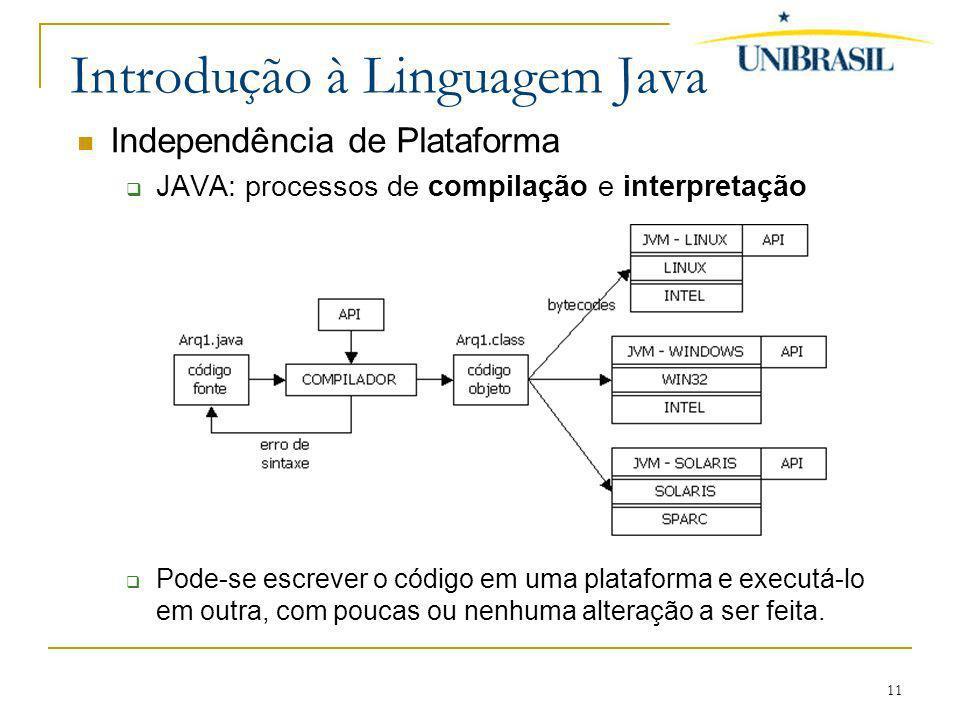 11 Introdução à Linguagem Java Independência de Plataforma JAVA: processos de compilação e interpretação Pode-se escrever o código em uma plataforma e
