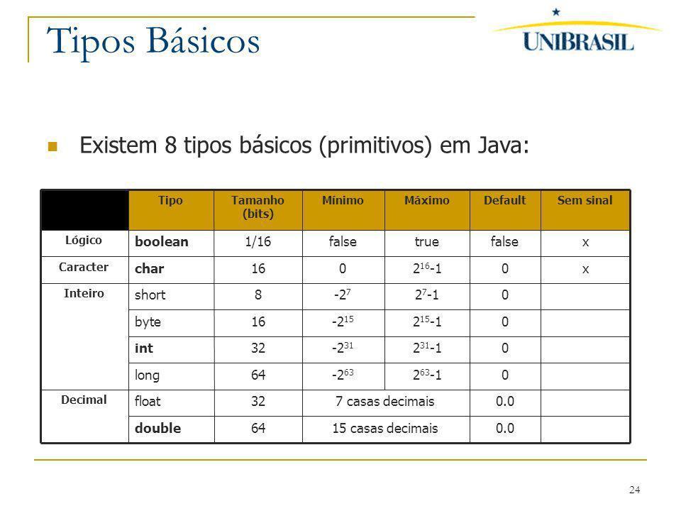 24 Tipos Básicos Decimal Inteiro Caracter Lógico 0.015 casas decimais64double 0.07 casas decimais32float 02 63 -1-2 63 64long 02 31 -1-2 31 32int 02 1
