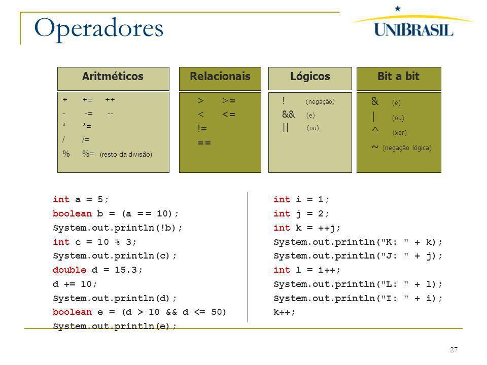 27 Operadores + += ++ - -= -- * *= / /= % %= (resto da divisão) > >= < <= != == ! (negação) && (e) || (ou) & (e) | (ou) ^ (xor) ~ (negação lógica) Ari