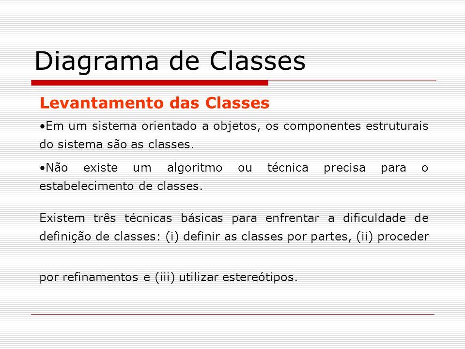 Diagrama de Classes Levantamento das Classes Em um sistema orientado a objetos, os componentes estruturais do sistema são as classes. Não existe um al