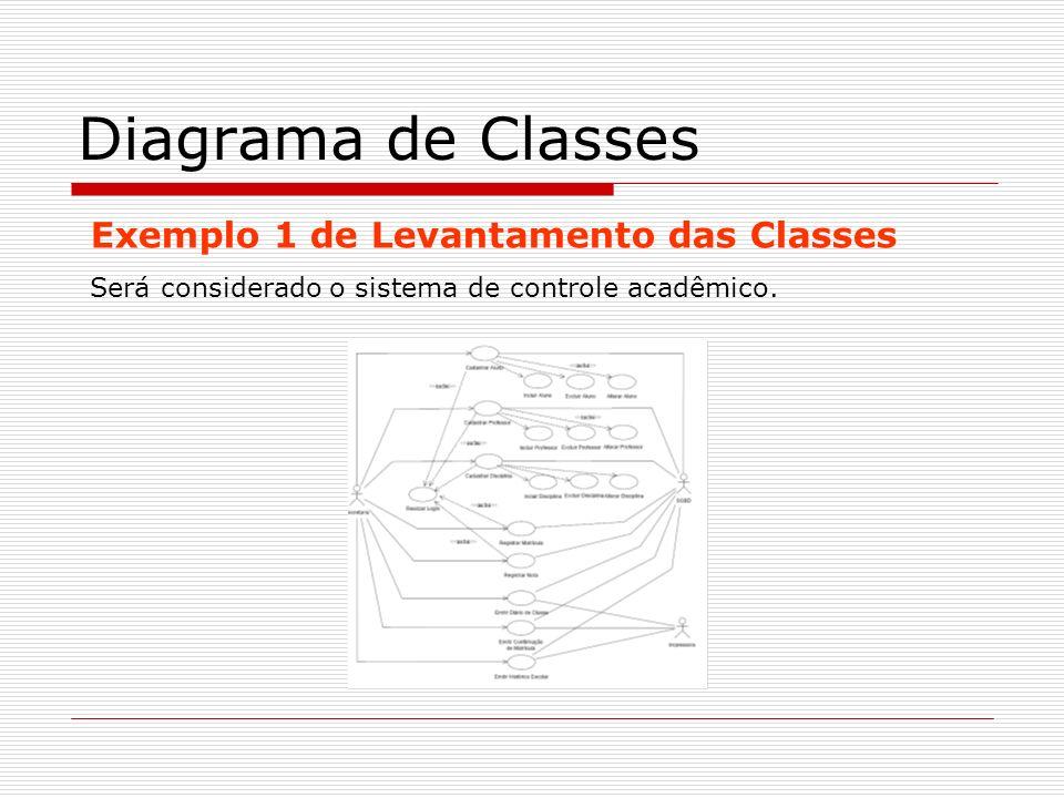 Diagrama de Classes Exemplo 1 de Levantamento das Classes Será considerado o sistema de controle acadêmico.