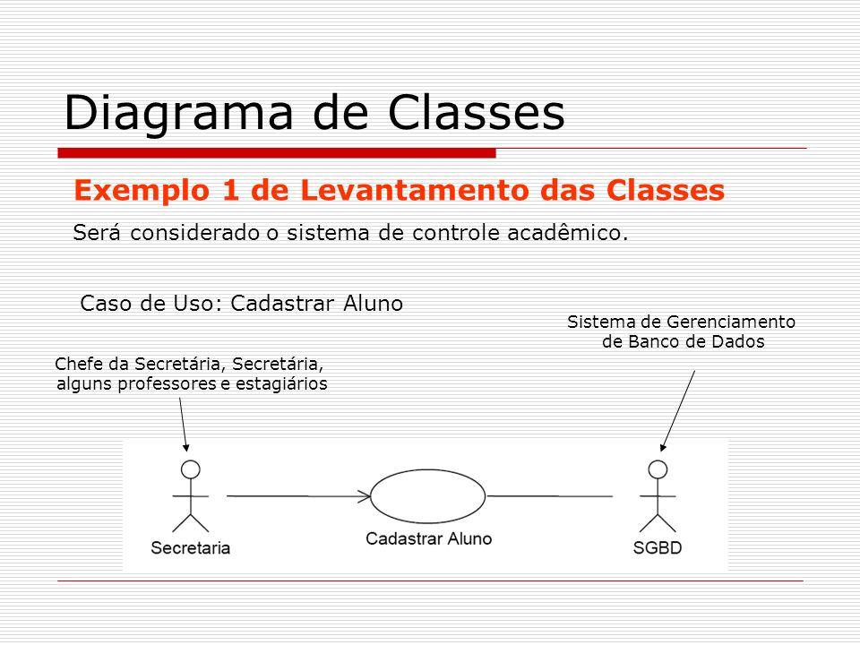 Diagrama de Classes Exemplo 1 de Levantamento das Classes Será considerado o sistema de controle acadêmico. Caso de Uso: Cadastrar Aluno Sistema de Ge