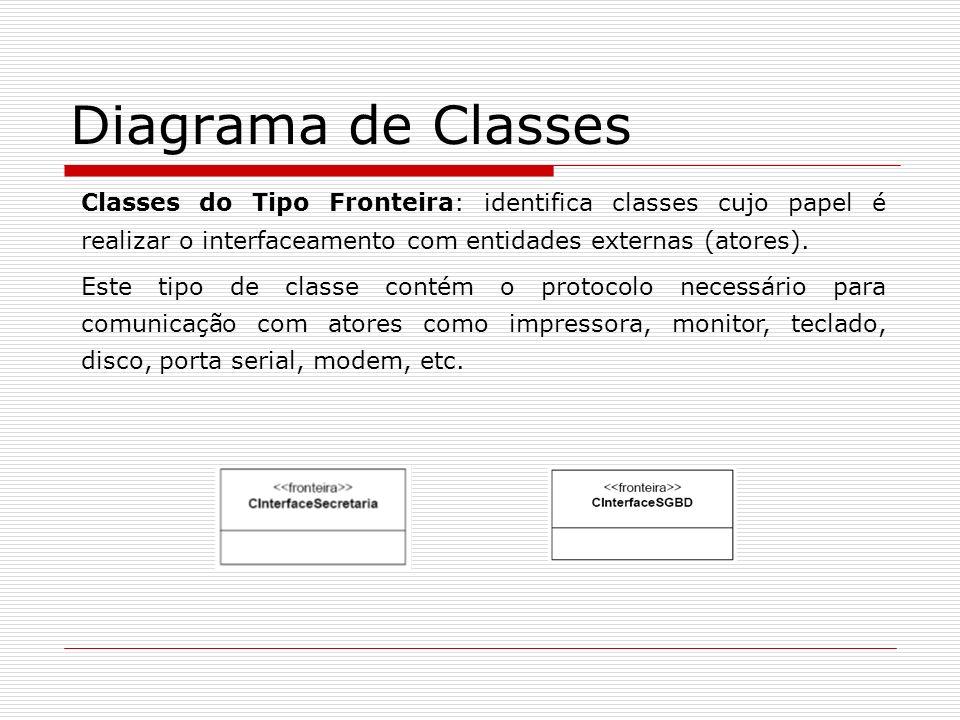 Diagrama de Classes Classes do Tipo Fronteira: identifica classes cujo papel é realizar o interfaceamento com entidades externas (atores). Este tipo d