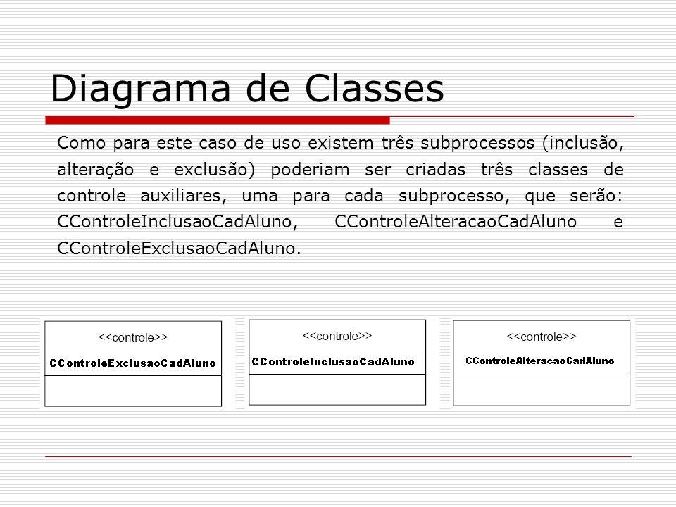 Diagrama de Classes Como para este caso de uso existem três subprocessos (inclusão, alteração e exclusão) poderiam ser criadas três classes de control