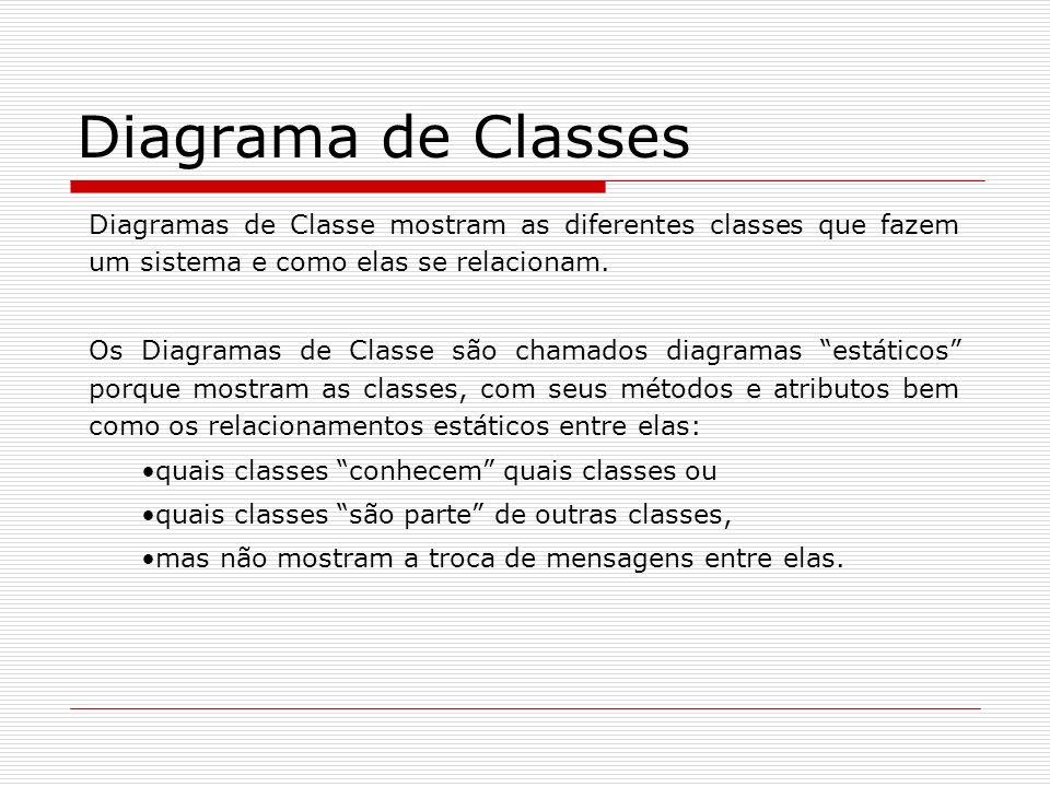 Diagramas de Classe mostram as diferentes classes que fazem um sistema e como elas se relacionam. Os Diagramas de Classe são chamados diagramas estáti
