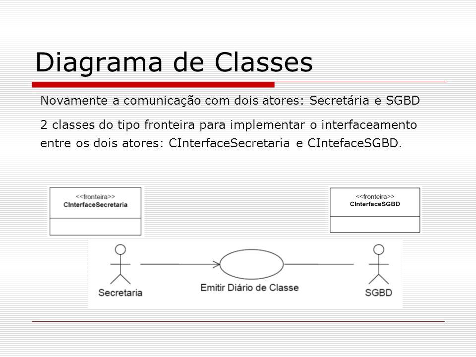 Diagrama de Classes Novamente a comunicação com dois atores: Secretária e SGBD 2 classes do tipo fronteira para implementar o interfaceamento entre os