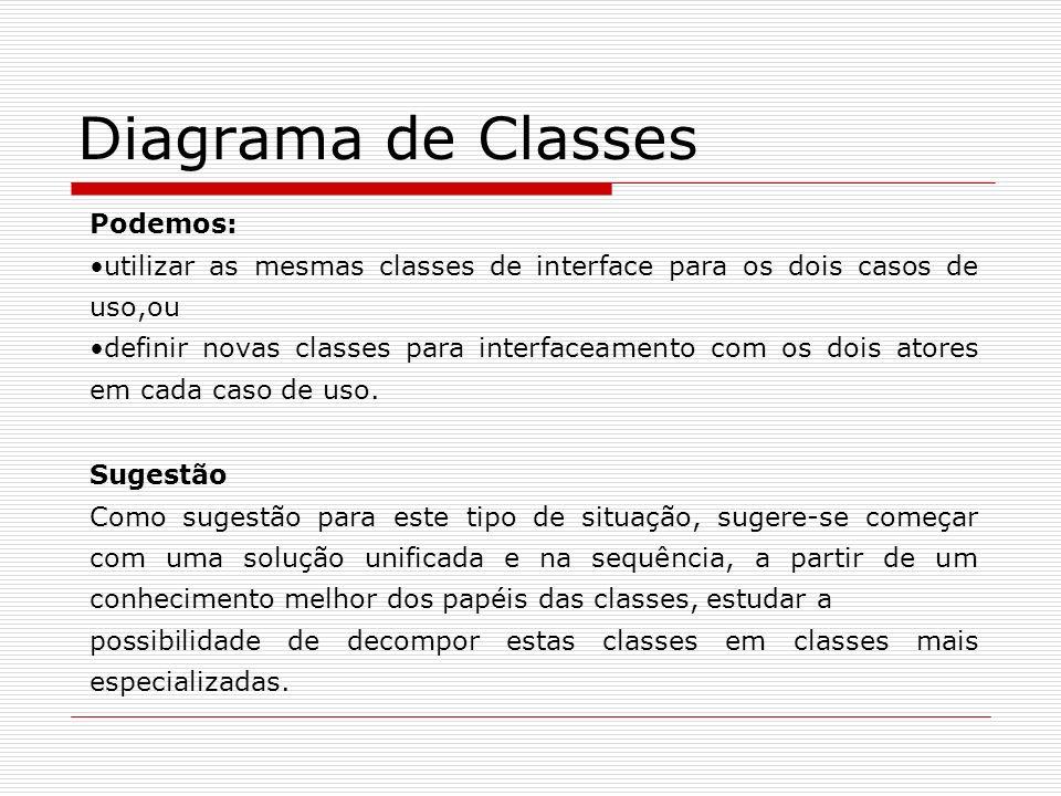 Diagrama de Classes Podemos: utilizar as mesmas classes de interface para os dois casos de uso,ou definir novas classes para interfaceamento com os do