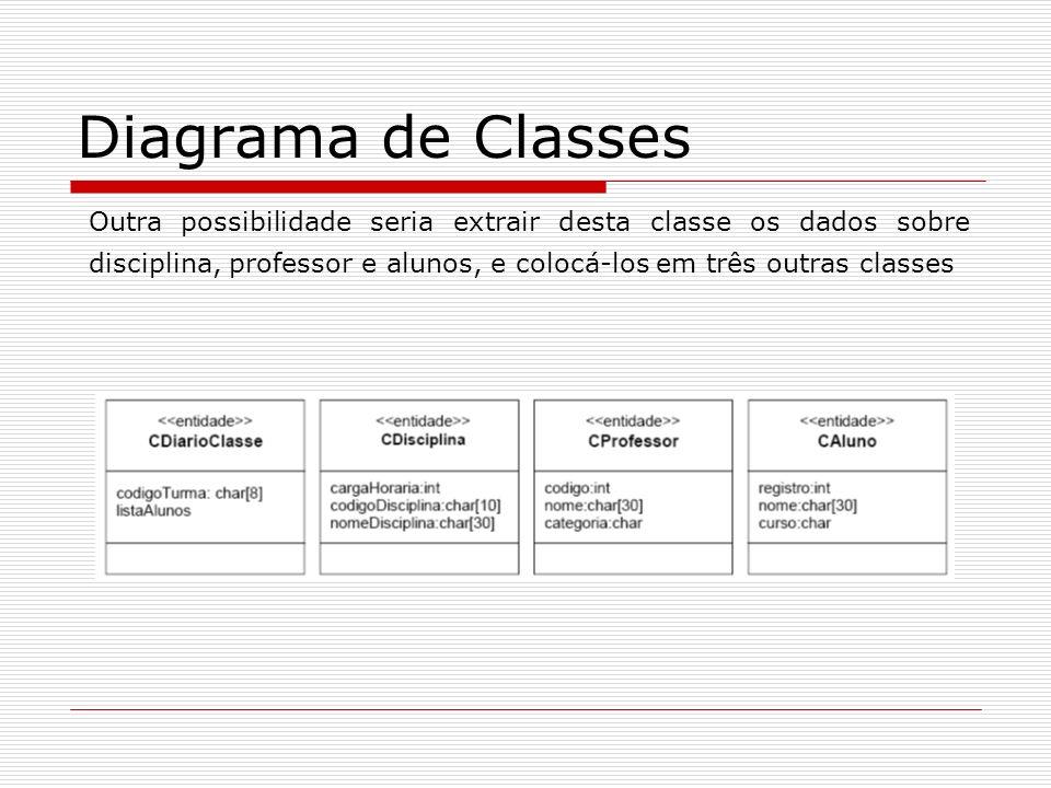 Diagrama de Classes Outra possibilidade seria extrair desta classe os dados sobre disciplina, professor e alunos, e colocá-los em três outras classes