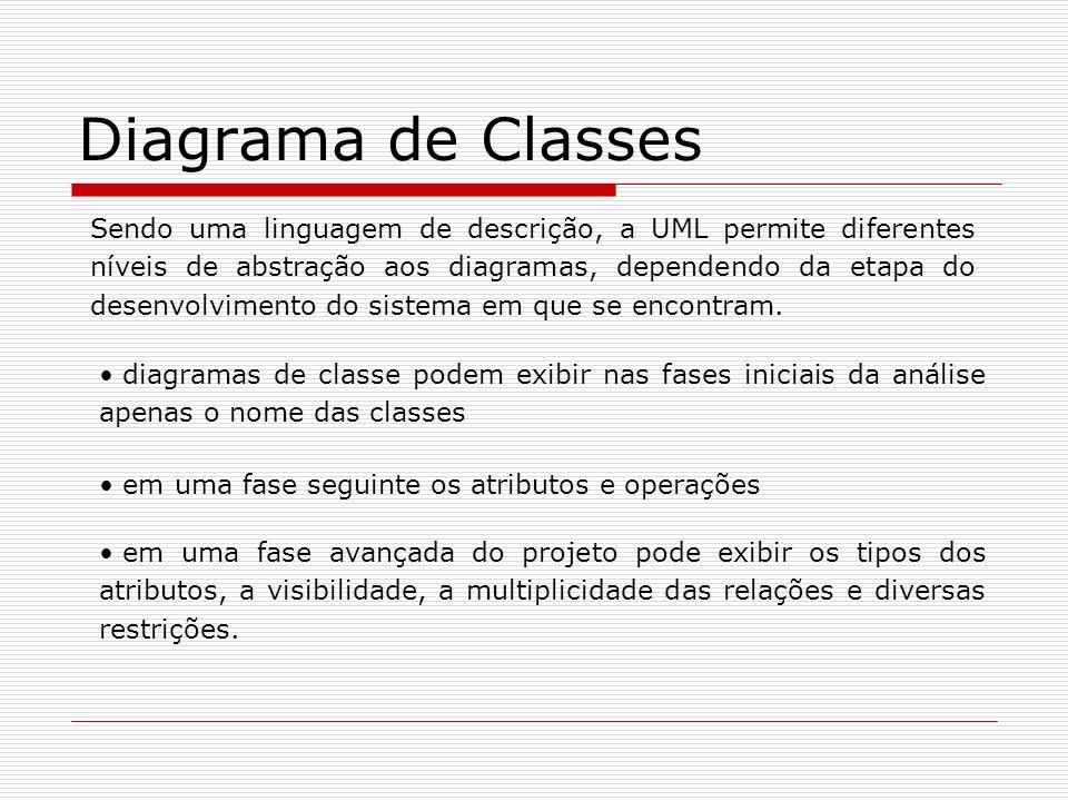 Diagrama de Classes Sendo uma linguagem de descrição, a UML permite diferentes níveis de abstração aos diagramas, dependendo da etapa do desenvolvimen