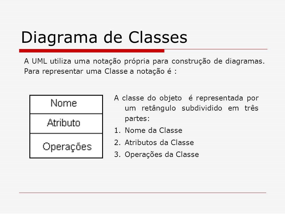 Diagrama de Classes A UML utiliza uma notação própria para construção de diagramas. Para representar uma Classe a notação é : A classe do objeto é rep