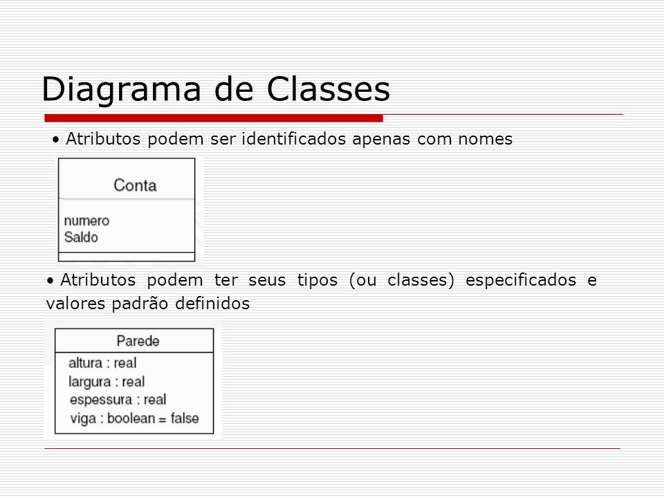 Diagrama de Classes Atributos podem ser identificados apenas com nomes Atributos podem ter seus tipos (ou classes) especificados e valores padrão defi