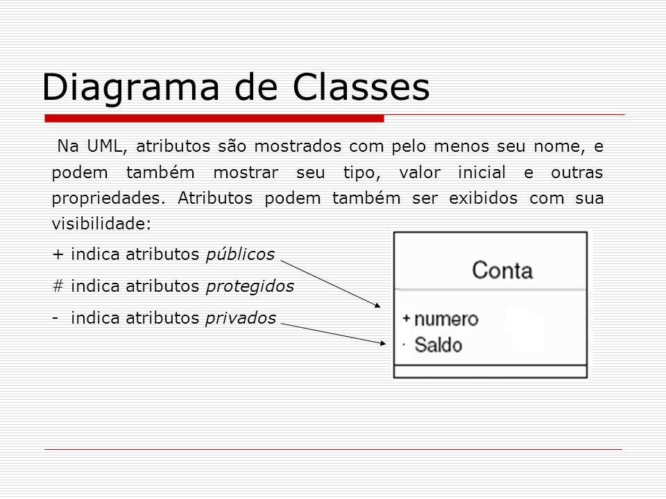 Diagrama de Classes Na UML, atributos são mostrados com pelo menos seu nome, e podem também mostrar seu tipo, valor inicial e outras propriedades. Atr