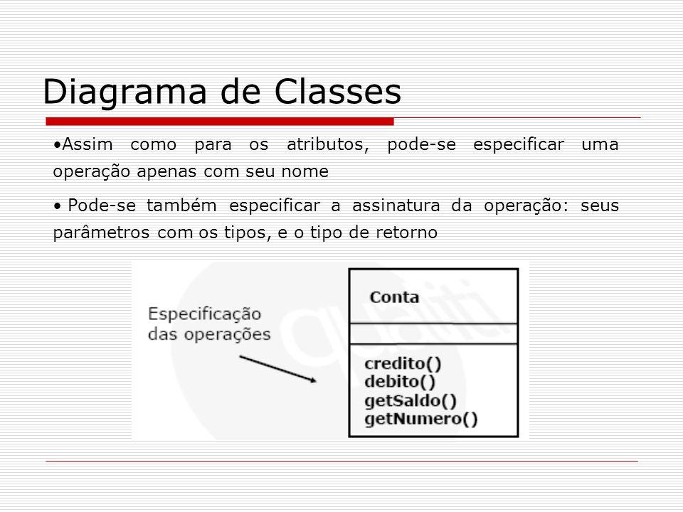 Diagrama de Classes Assim como para os atributos, pode-se especificar uma operação apenas com seu nome Pode-se também especificar a assinatura da oper