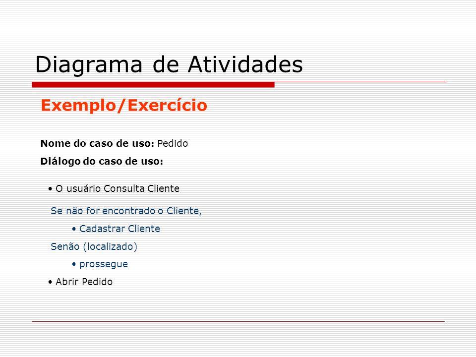 Exemplo/Exercício Diagrama de Atividades Nome do caso de uso: Pedido Diálogo do caso de uso: O usuário Consulta Cliente Se não for encontrado o Client