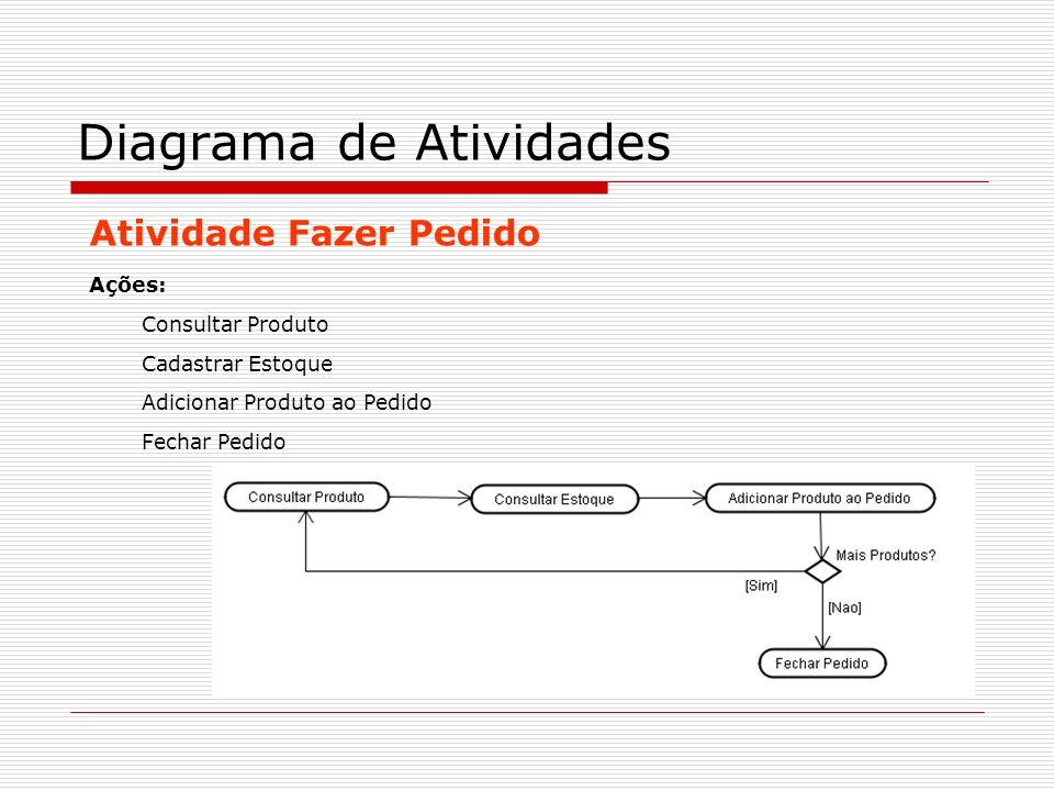 Atividade Fazer Pedido Diagrama de Atividades Ações: Consultar Produto Cadastrar Estoque Adicionar Produto ao Pedido Fechar Pedido