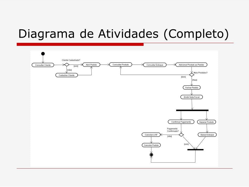 Diagrama de Atividades (Completo)