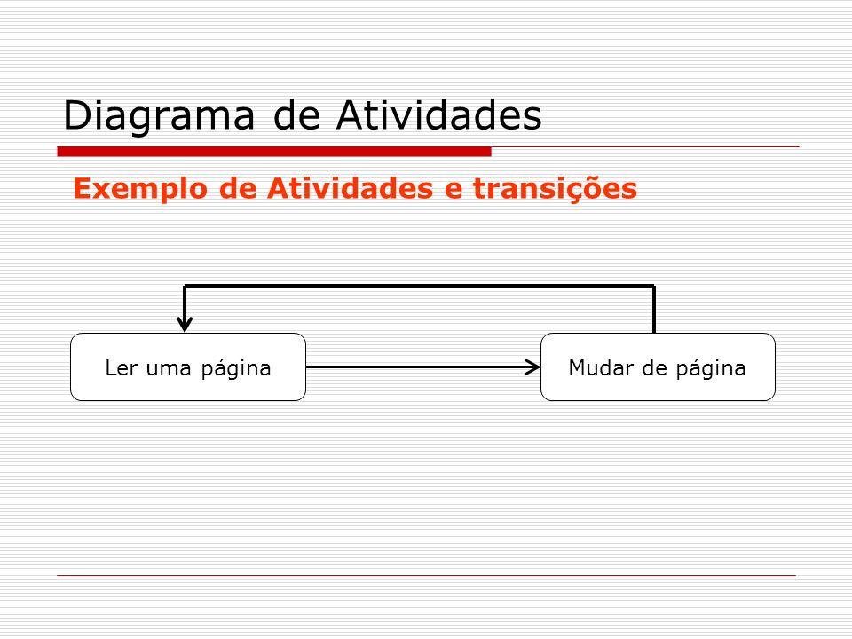 Exemplo de Atividades e transições Diagrama de Atividades Ler uma páginaMudar de página
