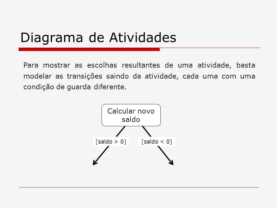 Diagrama de Atividades Para mostrar as escolhas resultantes de uma atividade, basta modelar as transições saindo da atividade, cada uma com uma condiç