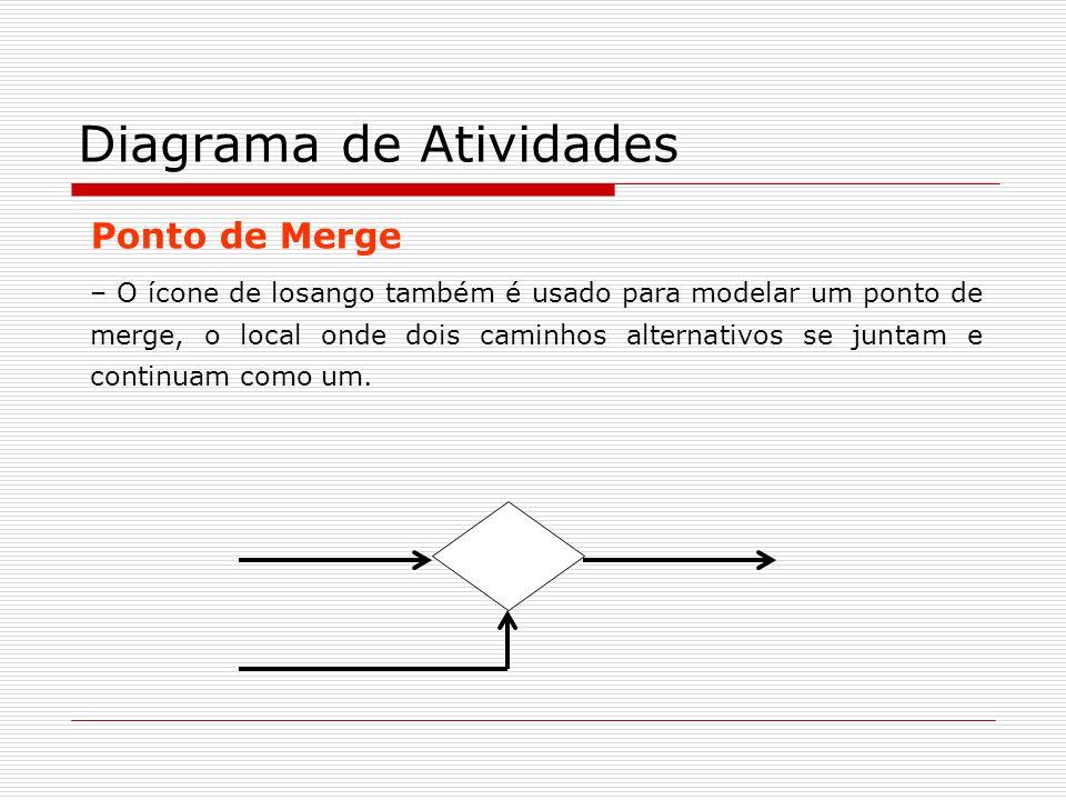 Ponto de Merge – O ícone de losango também é usado para modelar um ponto de merge, o local onde dois caminhos alternativos se juntam e continuam como