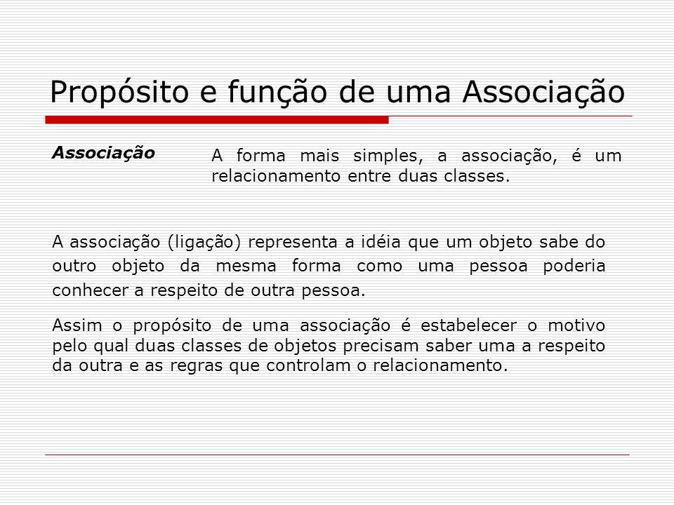 Propósito e função de uma Associação Associação A forma mais simples, a associação, é um relacionamento entre duas classes. A associação (ligação) rep